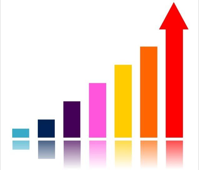 Aumento na incidência de câncer colorretal em adultos jovens