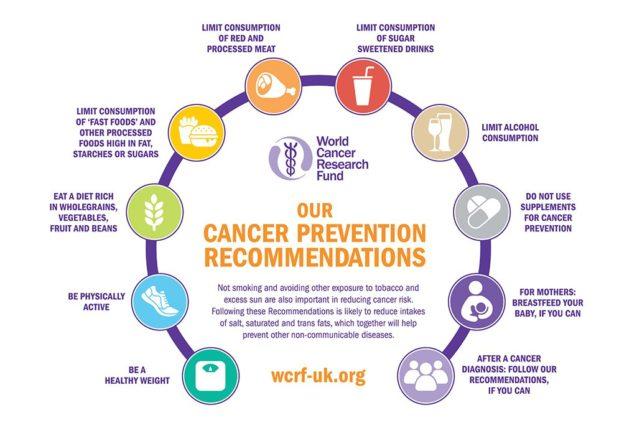 Tenha peso saudável: ótima dica para prevenir o câncer.